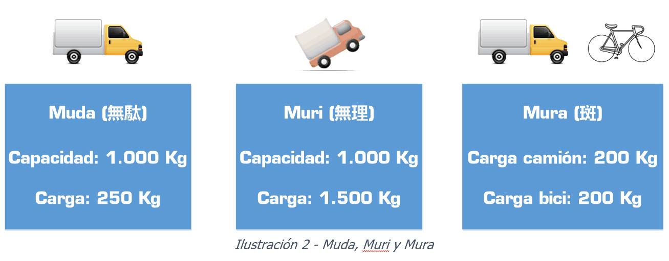 Muda-muri-mura